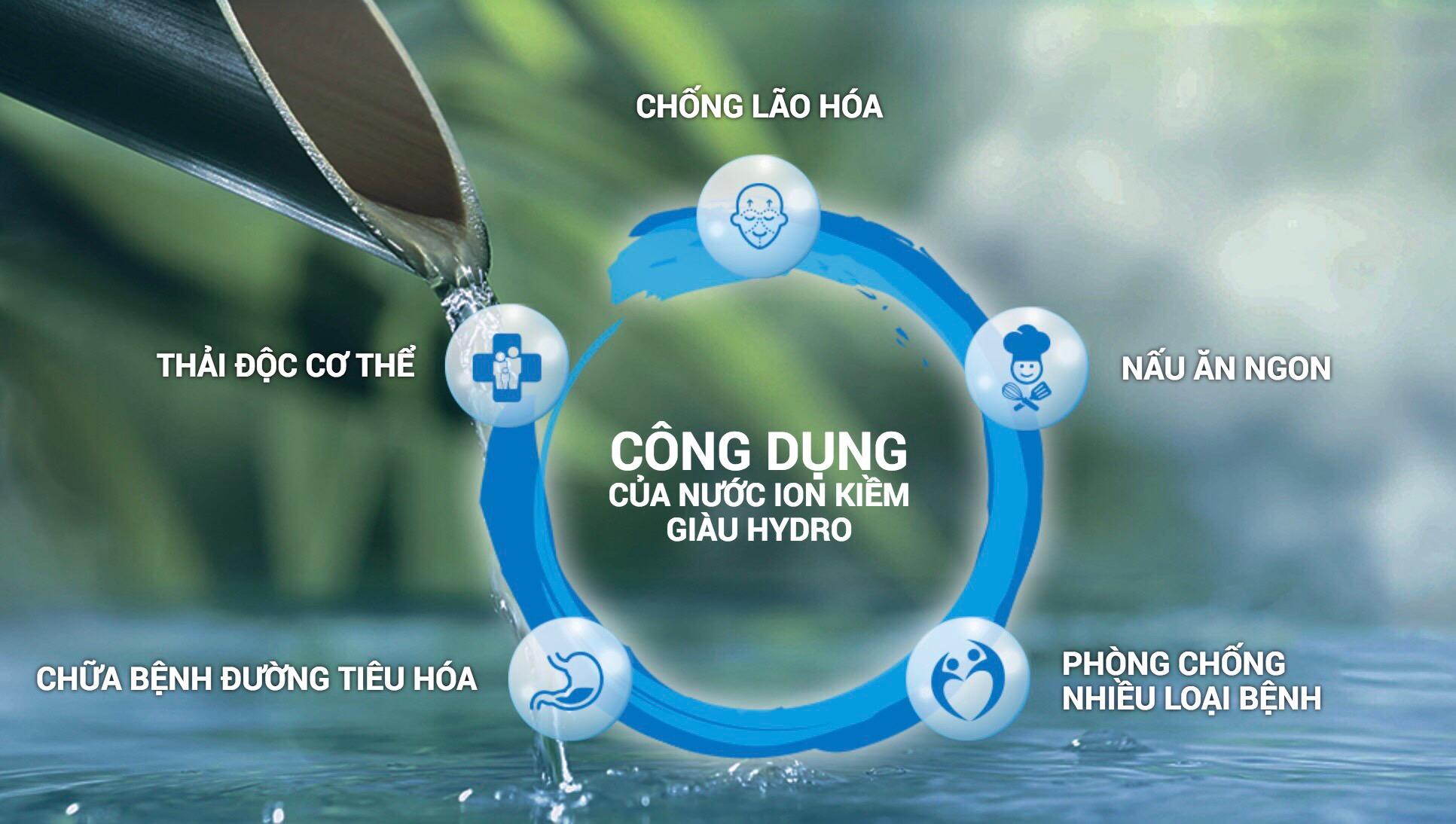 Lợi ích nước máy lọc nước điện giải