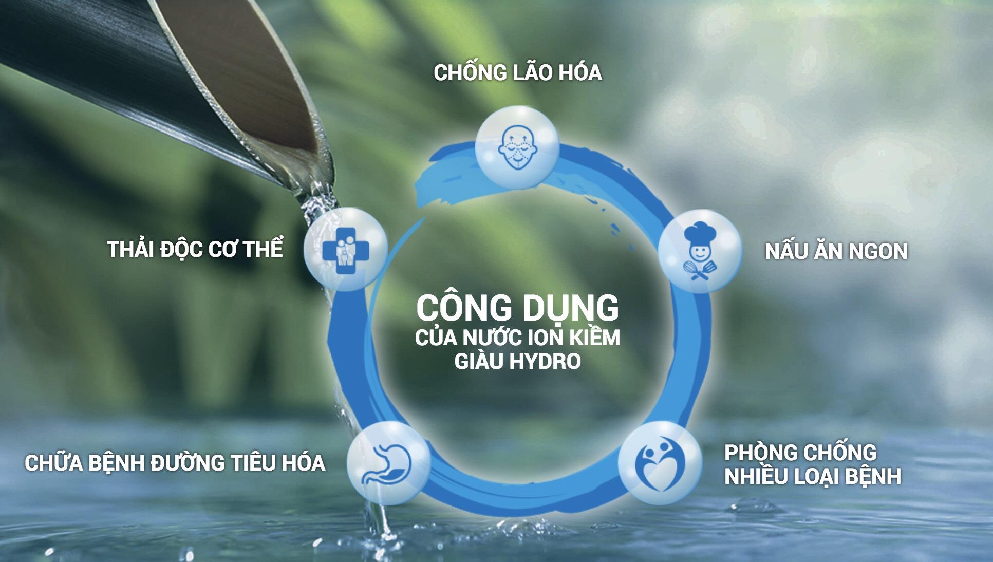 Tác dụng của máy lọc nước điện giải